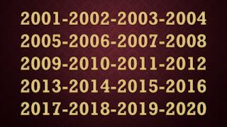 bahasa arab tahun 2001 sampai 2020