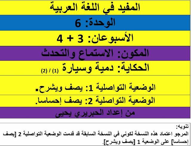 جذاذات الأسبوع الرابع من الوحدة السادسة المفيد في اللغة العربية للمستوى الأول ابتدائي