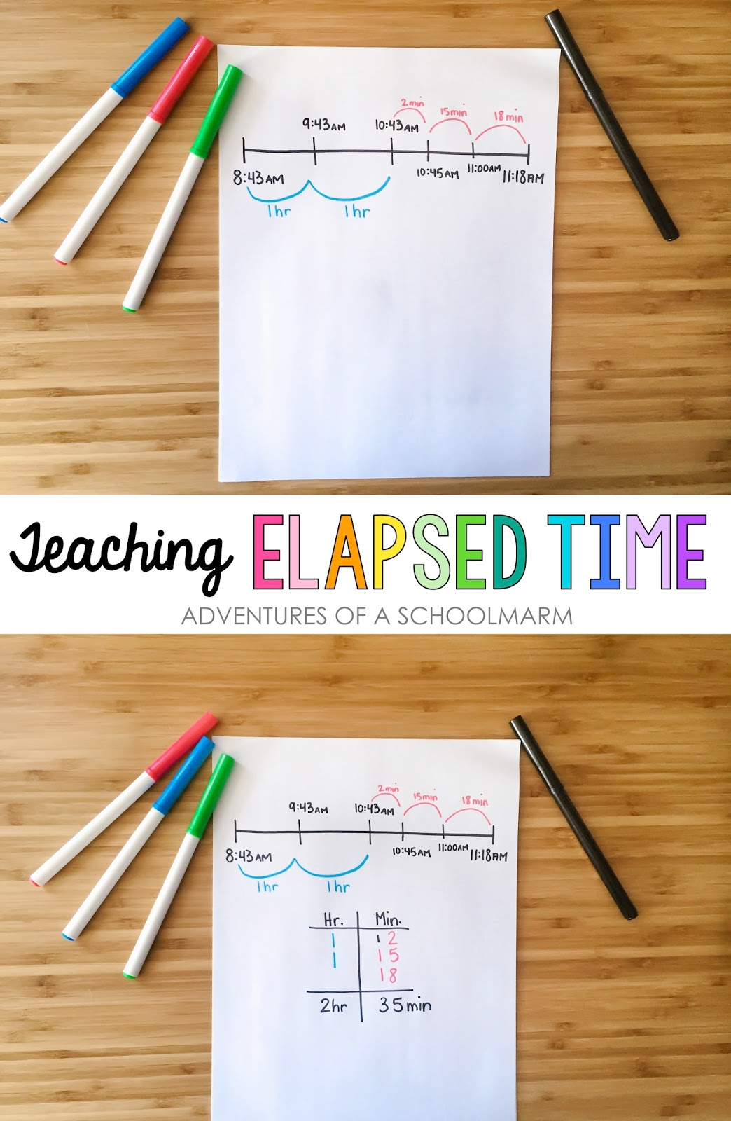 Teaching Elapsed Time On A Number Line