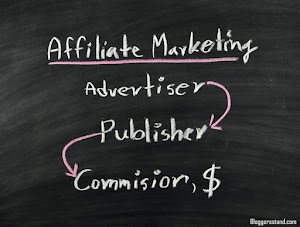Affiliate Marketing - How To Make A Point Succeed