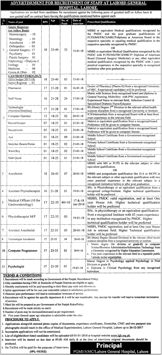 173 Jobs In Lahore General Hospital Dec 2017