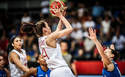 Eurobasket Women 2019 - Olcay Çakır - Türkiye - İtalya