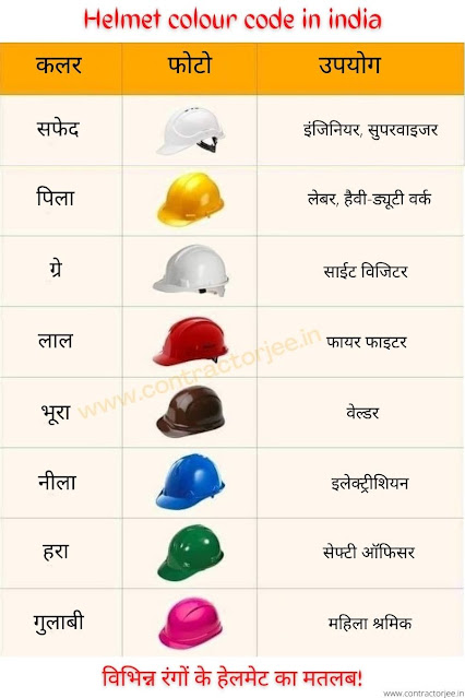 helmet color for construction in india