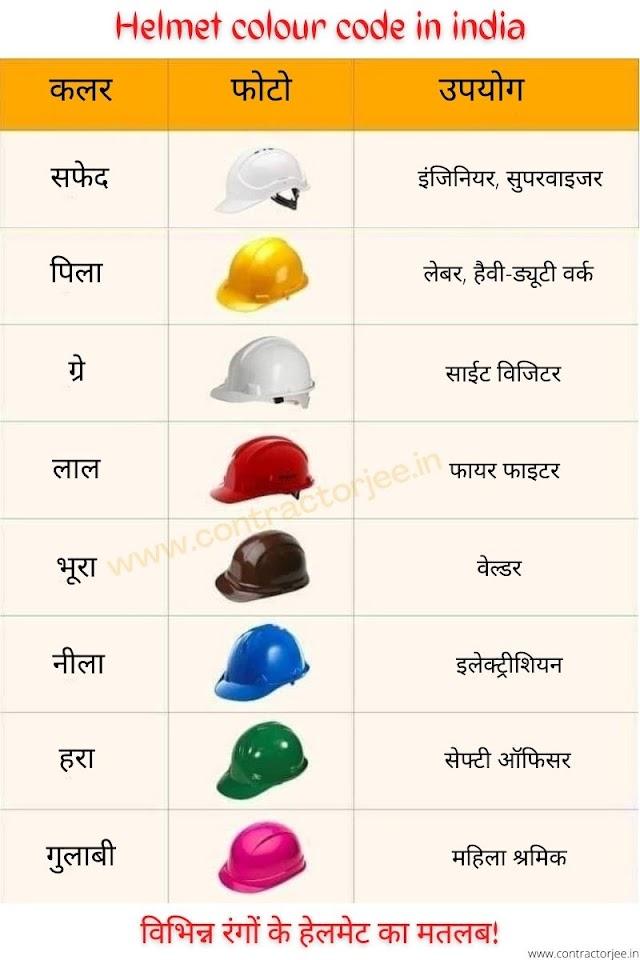 विभिन्न रंगों के हेलमेट का मतलब! (Helmet color for construction in india)