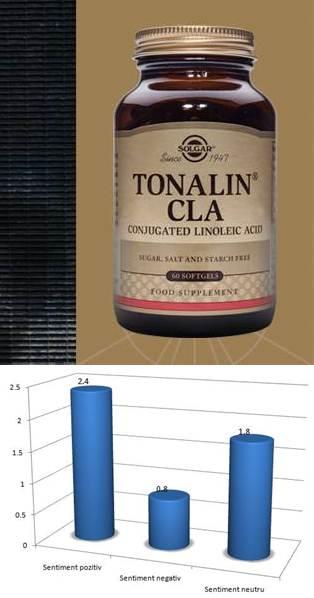 soluție de scădere în greutate tonsalin cla cheat pierderea în greutate