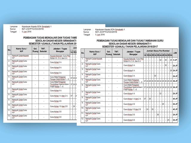 Info Guru : Contoh SK Pembagian Tugas Mengajar Guru SD SMP SMA Plus Aplikasi Kalender Pendidikan Otomatis