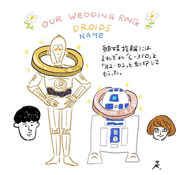 結婚指輪はドロイド