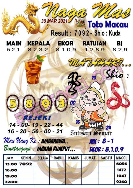 Prediksi Nagamas Toto Macau Selasa 30 Maret 2021