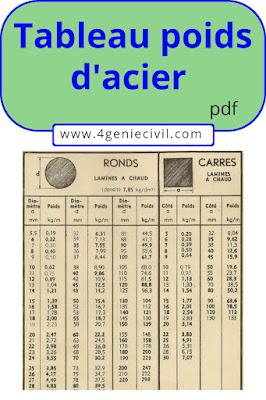 poids acier kg/ml