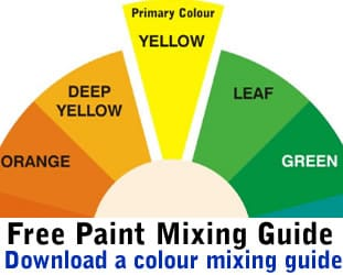 the fine art of mixing drinks free pdf