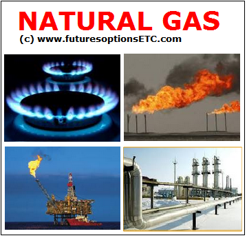 Natural gas options trading hours