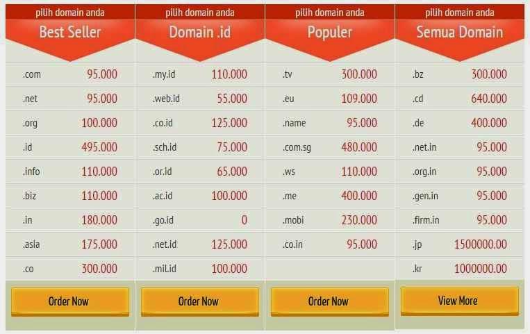 Daftar Harga Domain di Idwebhost