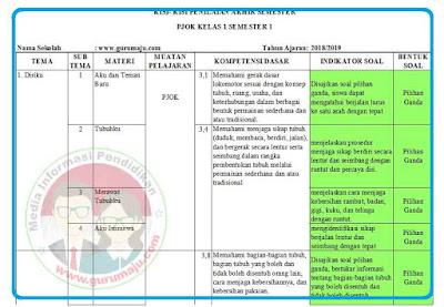 Kisi-Kisi Soal UAS / PAS PJOK Kelas 1 K13 Revisi 2018 Semester 1