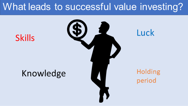 What leads to successful value investing?