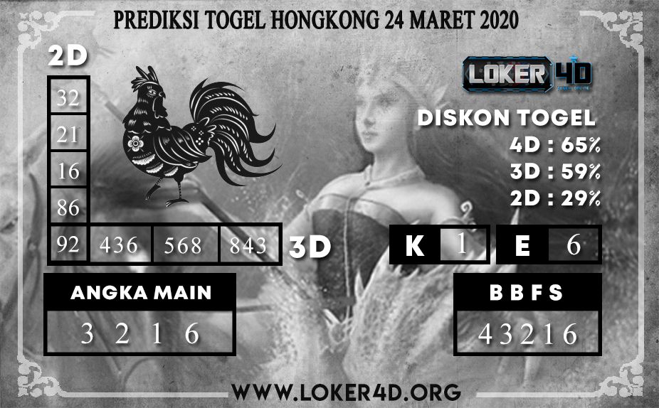 PREDIKSI TOGEL HONGKONG LOKER4D 24 MARET 2020