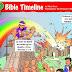 Línea de Tiempo de la Biblia para Niños | Mark Ford | Ministerio del Niño de la Conferencia General