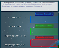 Resultado de imagen de http://www.mundoprimaria.com/juegos-matematicas/juego-propiedades-suma-y-multiplicacion/