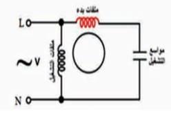 الدائرة الكهربائية للمحرك ذي مواسع الدوران (التشغيل)