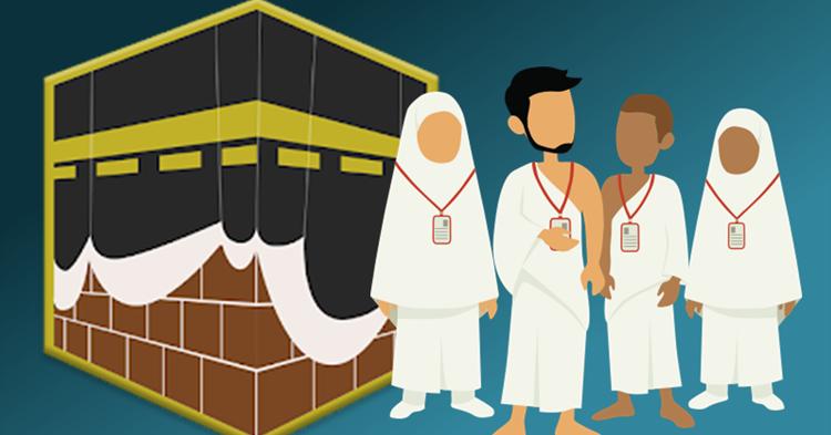 Ibadah Haji 2020 Dibatalkan