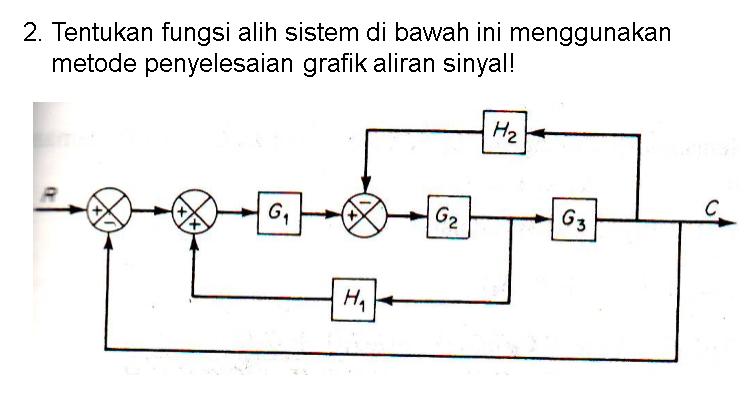 Sinyal aliran bank forex