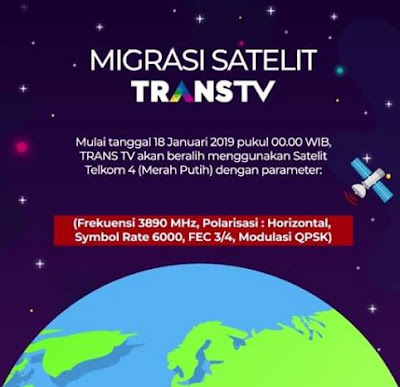Solusi Sinyal Trans TV Trans 7 ANTV Satelit Telkom 3s yang Hilang