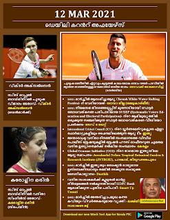 Daily Malayalam Current Affairs 12 Mar 2021
