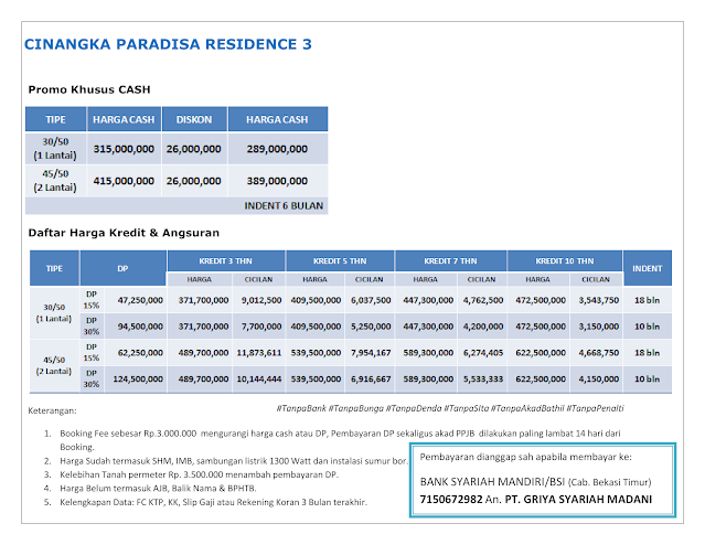 Cinangka Paradisa Residence 3 Perumahan Syariah Sawangan Depok