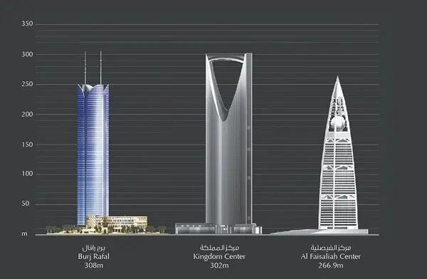 معالم الرياض