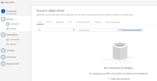 source data store
