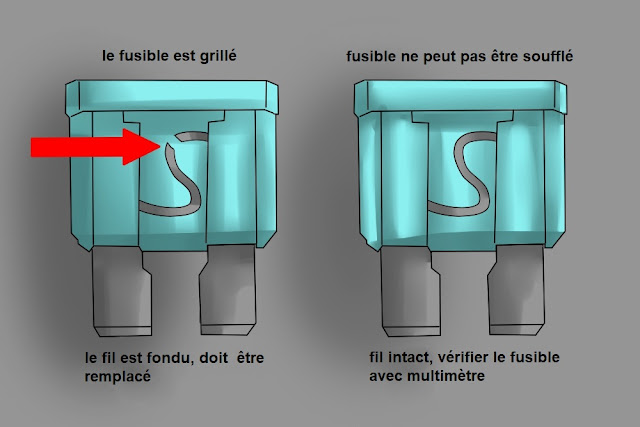 Comment r parer un klaxon de voiture fiche technique auto for Tester un fusible sans multimetre