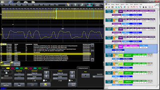 Time-correlated waveform and protocol views help identify problem areas in a PCIe serial-data stream