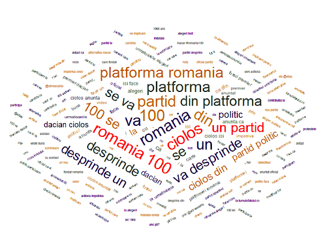 opinii ciolos partid romania 100