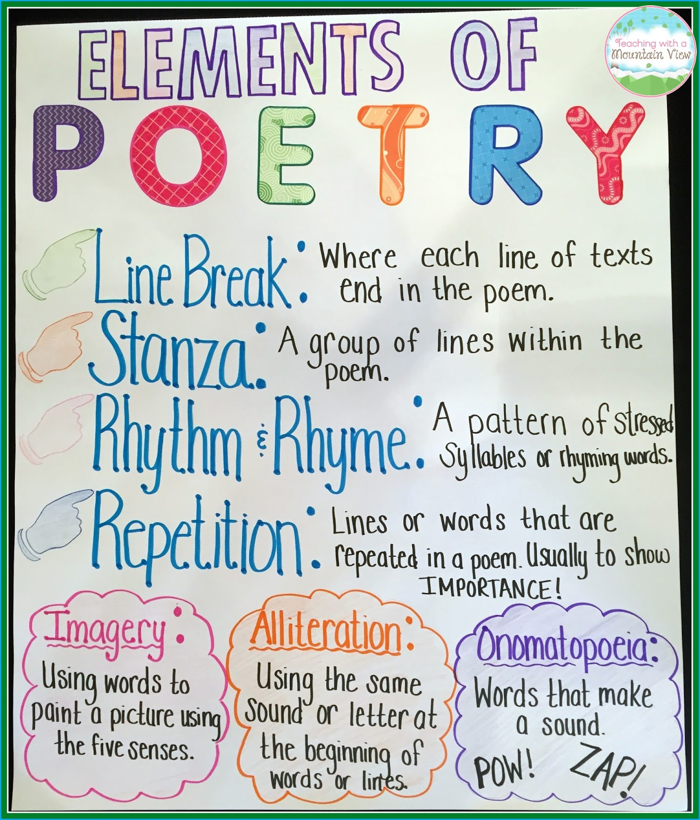 Forms Of Poetry Anchor Chart