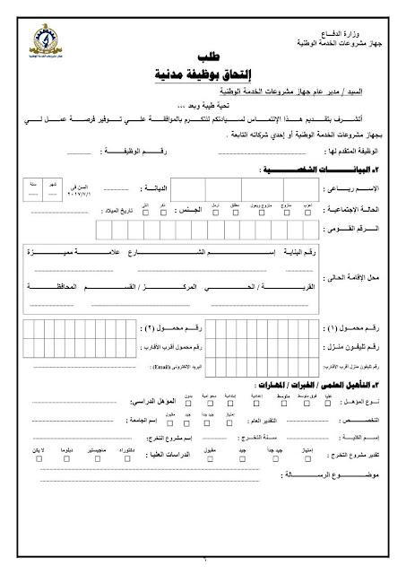 وظائف الشركة الوطنية المصرية للتطوير والتنمية الصناعية