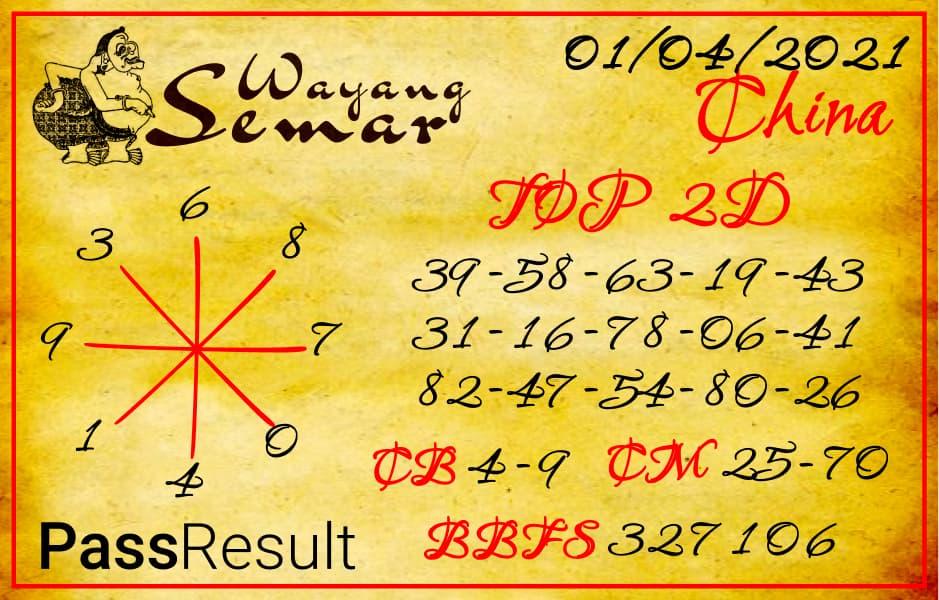 Prediksi Wayang Semar - Kamis, 1 April 2021 - Prediksi Togel China