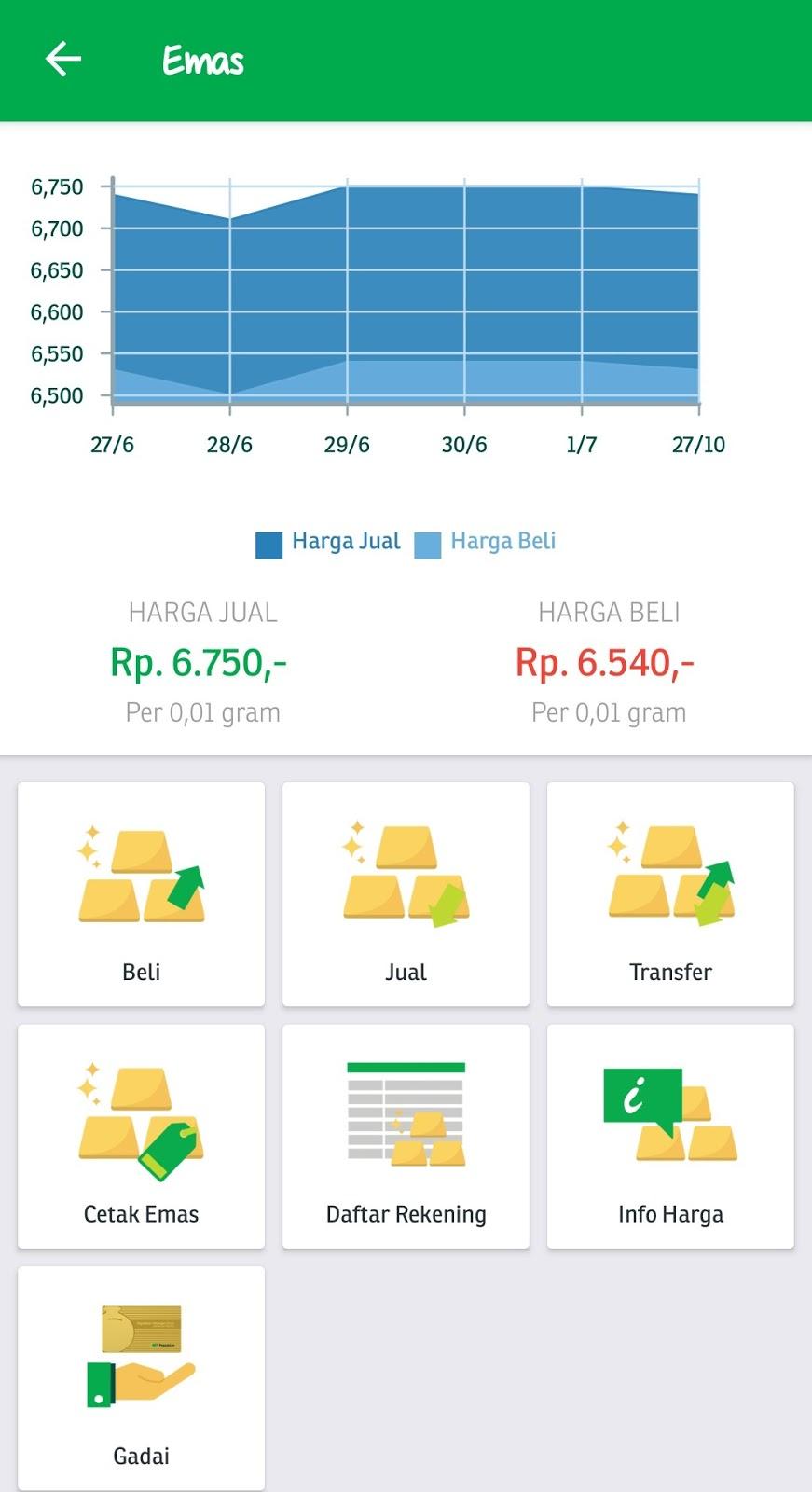 Memulai Investasi Dengan Buka Tabungan Emas Di Pegadaian Secara Online. Nggak Pakai Ribet. Yuk Simak Caranya