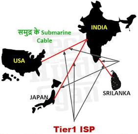 tier 1 isp company