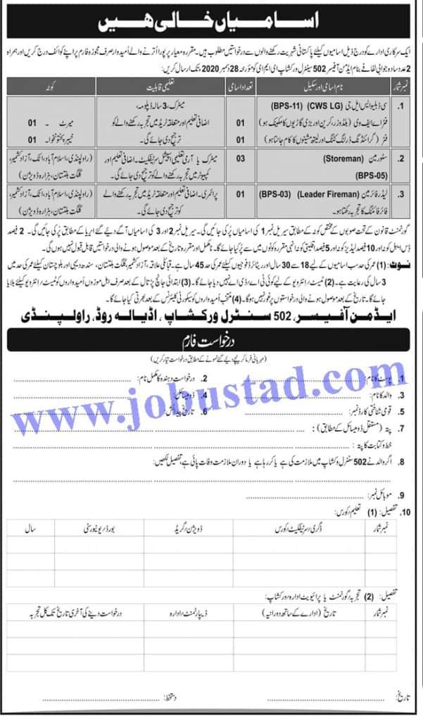 Pakistan Army Civilian Jobs December 2020