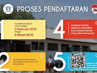 Proses Pendaftaran Bantu Guru Melihat Dunia