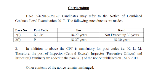 SSC CGL 2017- Age clarification Corrigendum
