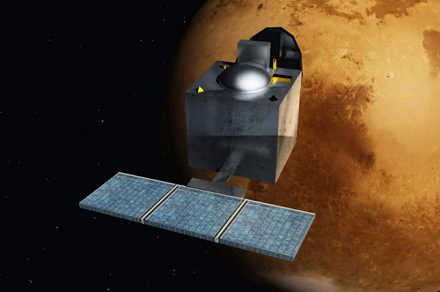 "Indian automatic interplanetary station ""Mangalyan"", designed to explore Mars from orbit, cost less than filming the movie ""Gravity""."