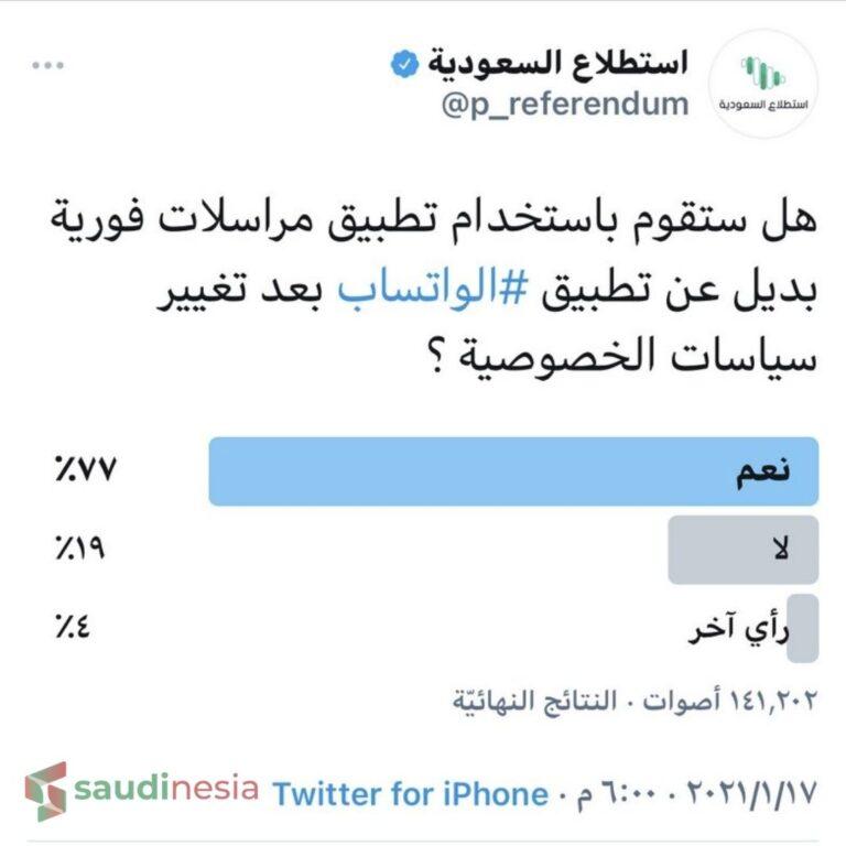 Warga Saudi Kompak Tinggalkan Whatsapp
