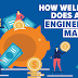 How Well Does an Engineering Major Pay? #infographic