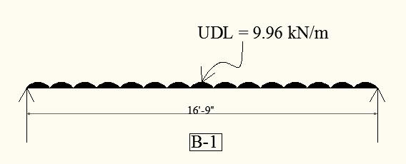beam design calculation and beam design formula