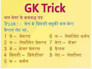 GK-Trick-2-General-Knowledge