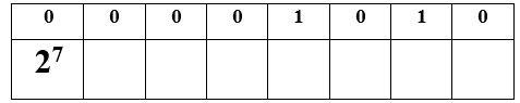 Mengubah Bilangan Biner ke Bilangan Desimal 2