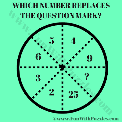 In this Missing Number Problem in Circle, your challenge is to find the value of the missing number which replaces the question mark.