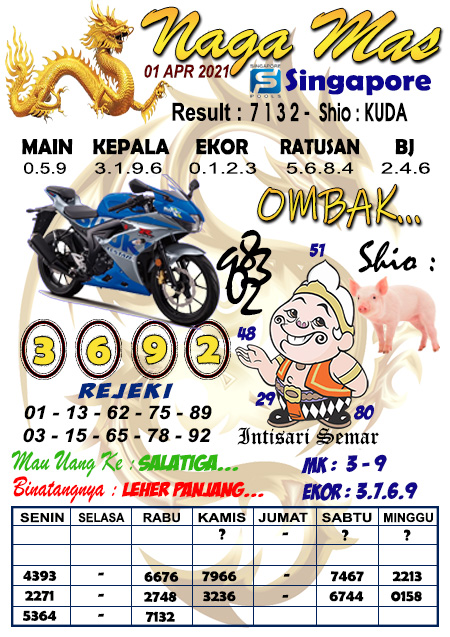 Syair Naga Mas SGP Kamis 01 April 2021