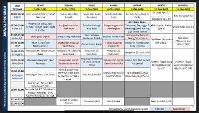 Jadwal Dan Panduan Belajar Dari Rumah Minggu Ke 26 Tanggal 5 Sampai 11 Oktober Tahun 202
