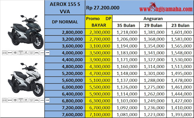 Harga Promo Kredit Motor Yamaha Aerox S VVa Terbaru